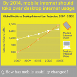 2014 mobile stats